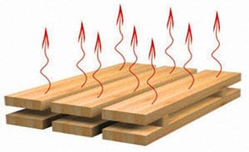 Сухая древесина